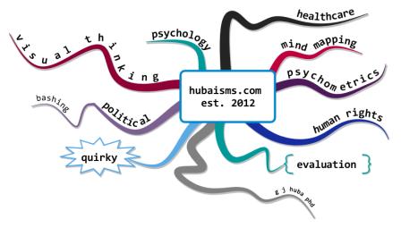 hubaisms.com  est. 2012