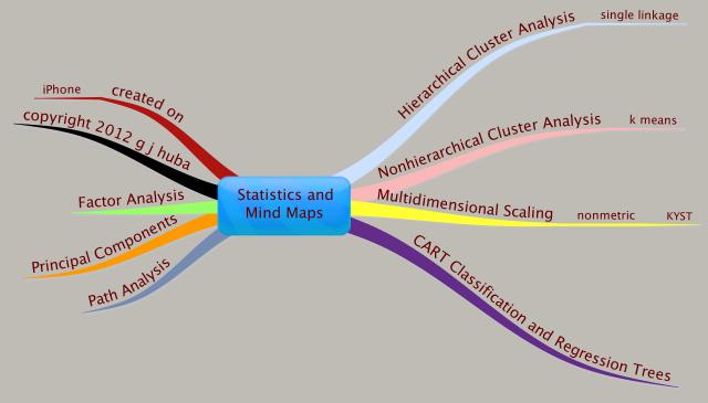 Проектирование участков машиностроительного производства: Методические указания к практикуму 2003