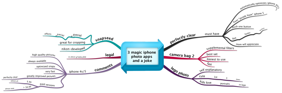 3 magic iphone  photo apps  and a joke