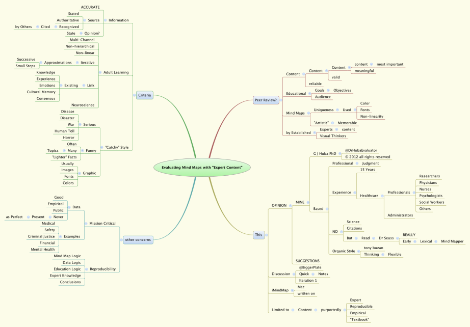 XM Evaluating Mind Maps with %22Expert Content%22