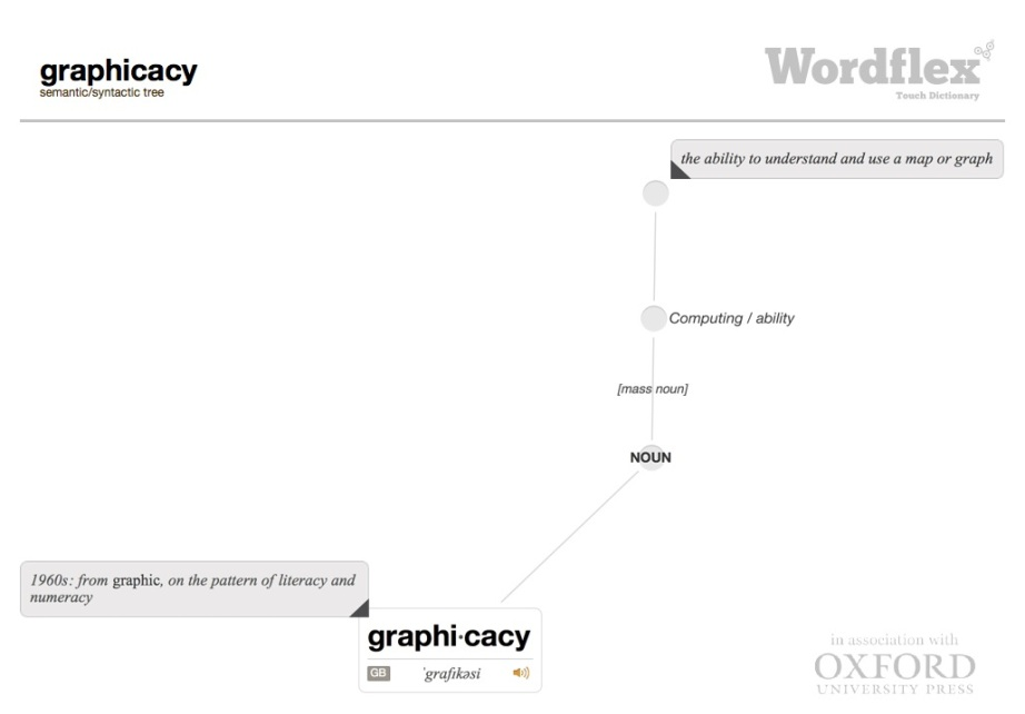 graphicacy