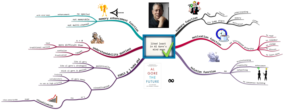 liked least  in Al Gore's  mind maps