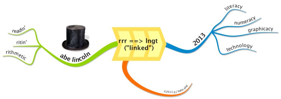 rrr == lngt  (linked)