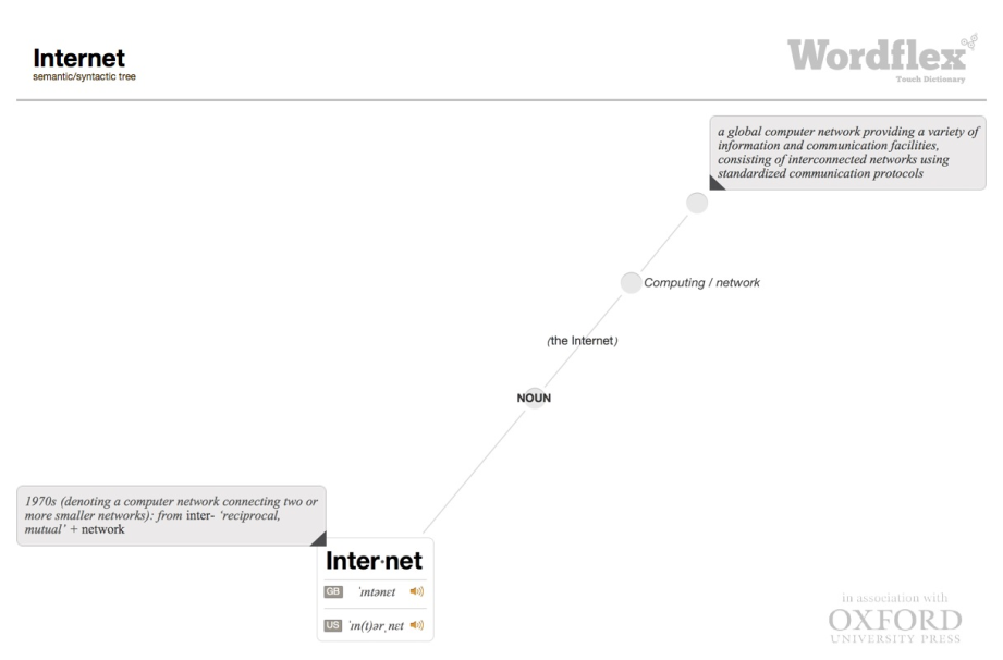 wordflex 208
