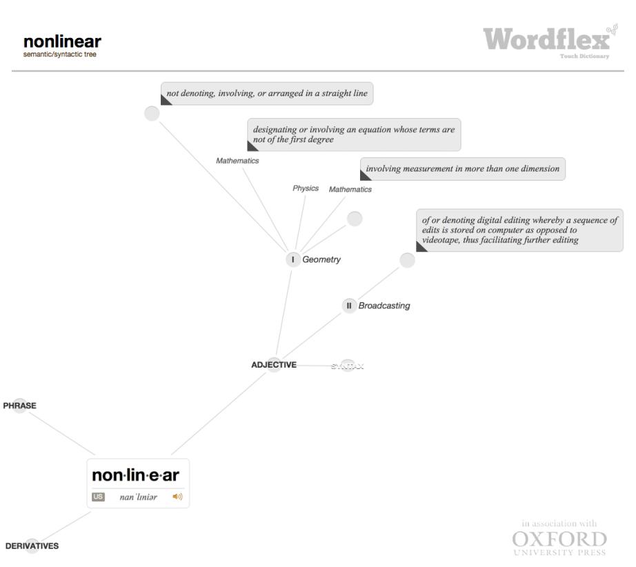 wordflex-poster