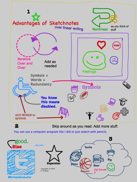advantages ok sketchnotes