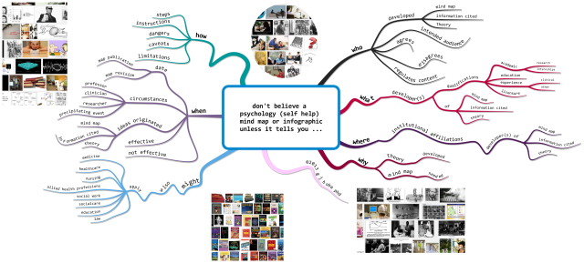Don't Believe a Psychology (Self Help) Mind Map Unless it Tells You