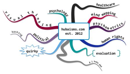 hubaisms.com  est. 2012 small
