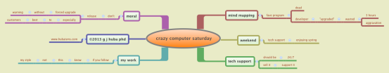 crazy computer saturday3