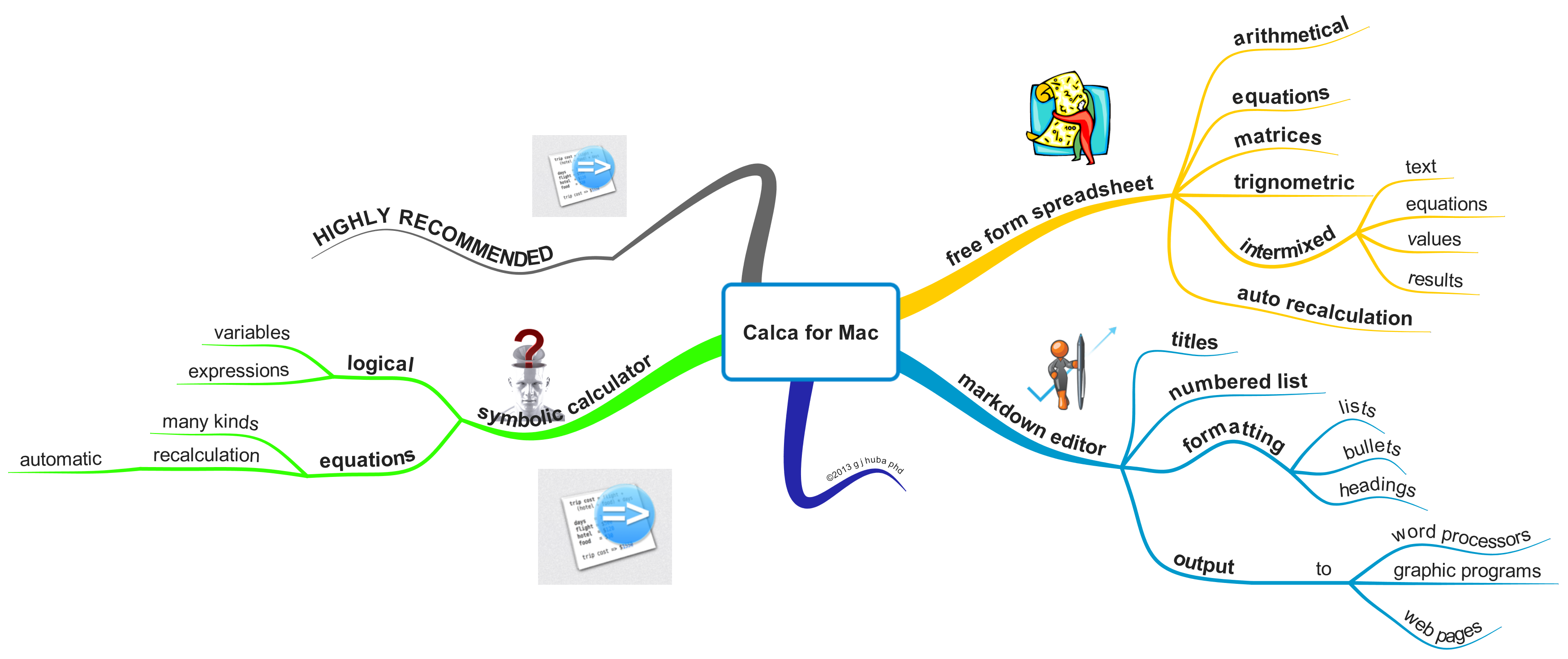 Calca – A Must Have Free-form #Spreadsheet (Symbolic ... on mind map me, mind map template blank, mind animation, mind mapper, mind business, mind tool, mind health, mind map creation, mind map example, mind map design, mind map elements, mind travel, mind games, mind programming, mind map powerpoint template, mind map exercise, mind exploration, mind energy, mind map software, mind maps for books,