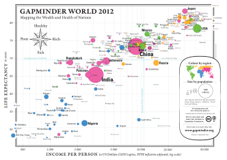 Gapminder-World-2012