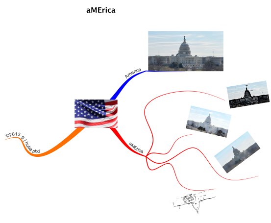 aMErica MindMap Political Cartoon