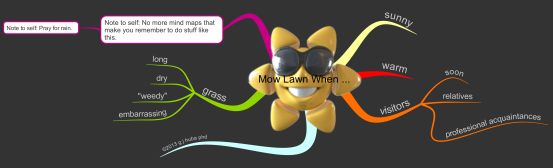 Mow Lawn When ...
