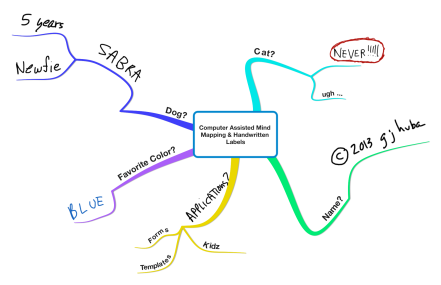 Computer Assisted Mind Mapping with Handwritten Labels