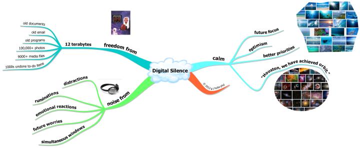Digital Silence
