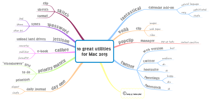 10 GREAT UTILITIES FOR MAC 2013