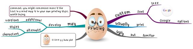 My  Printing