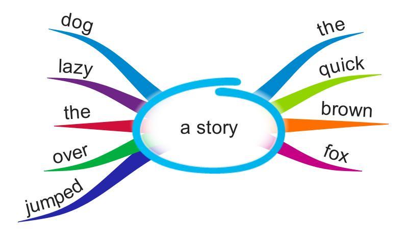 a story 1
