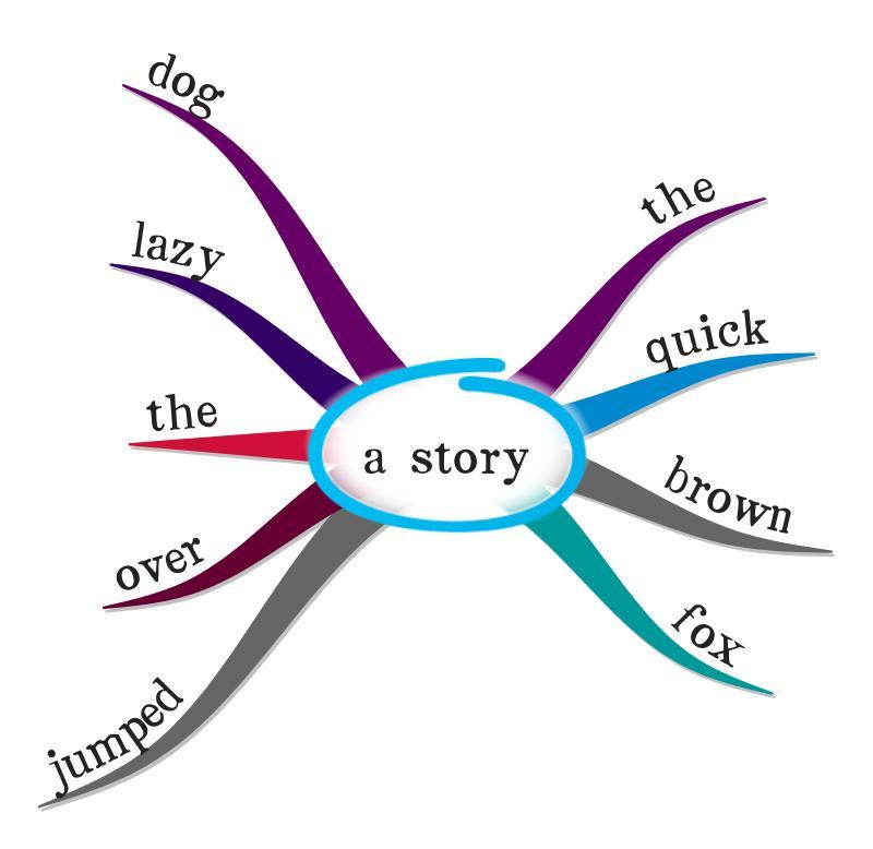 a story 2