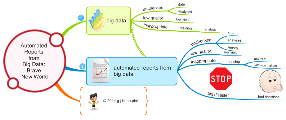 Automated  Reports  from  Big Data  Brave  New World