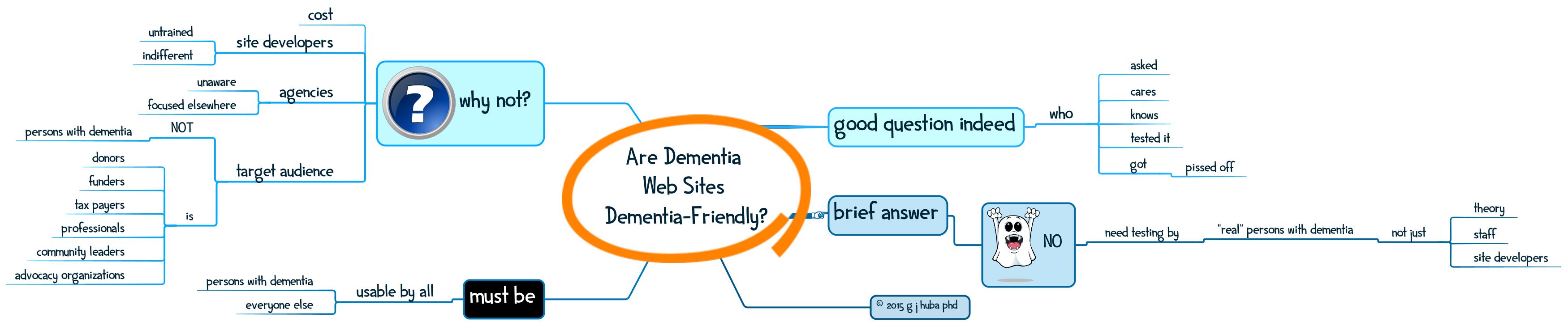 2Are Dementia Web Sites Dementia-Friendly