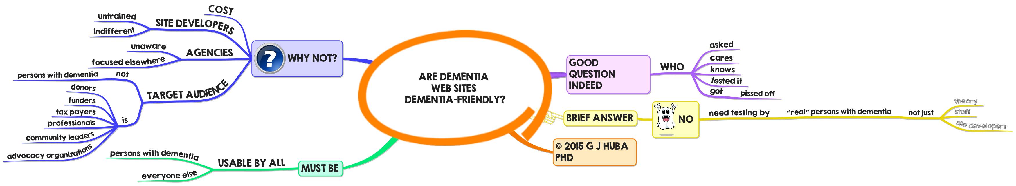 3Are Dementia Web Sites Dementia-Friendly