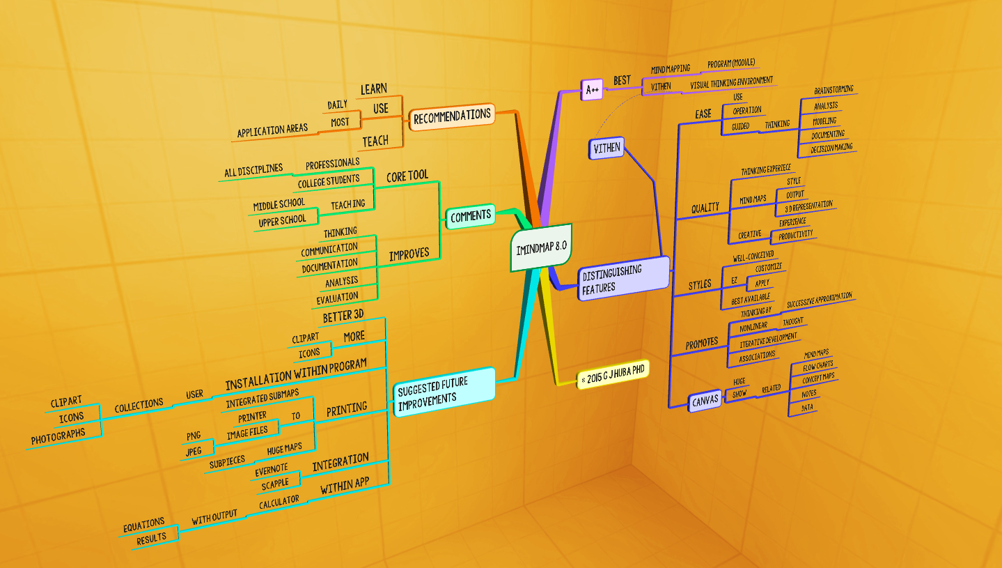 imindmap 11 coupon