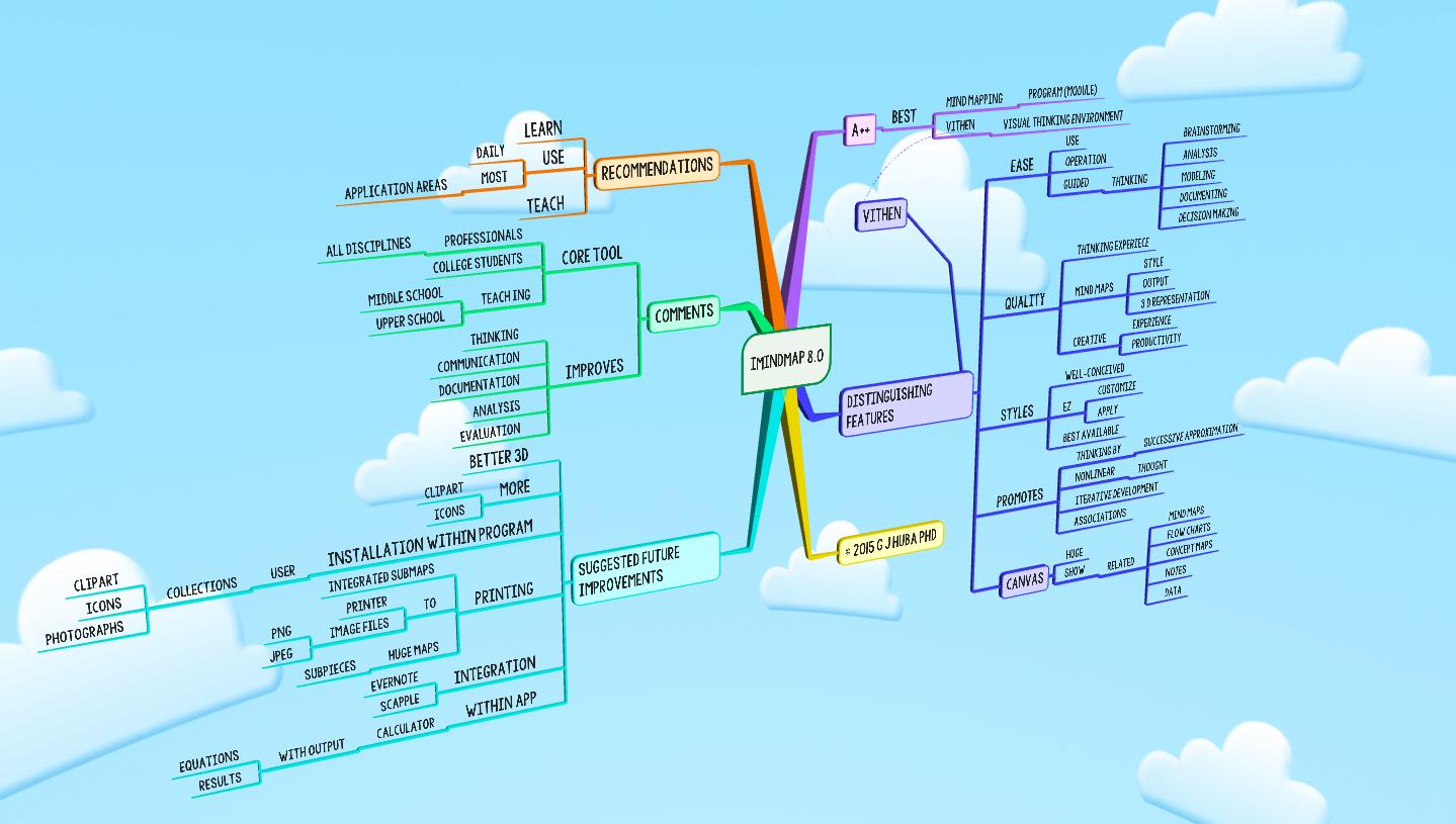 Imindmap 8.0 3D4