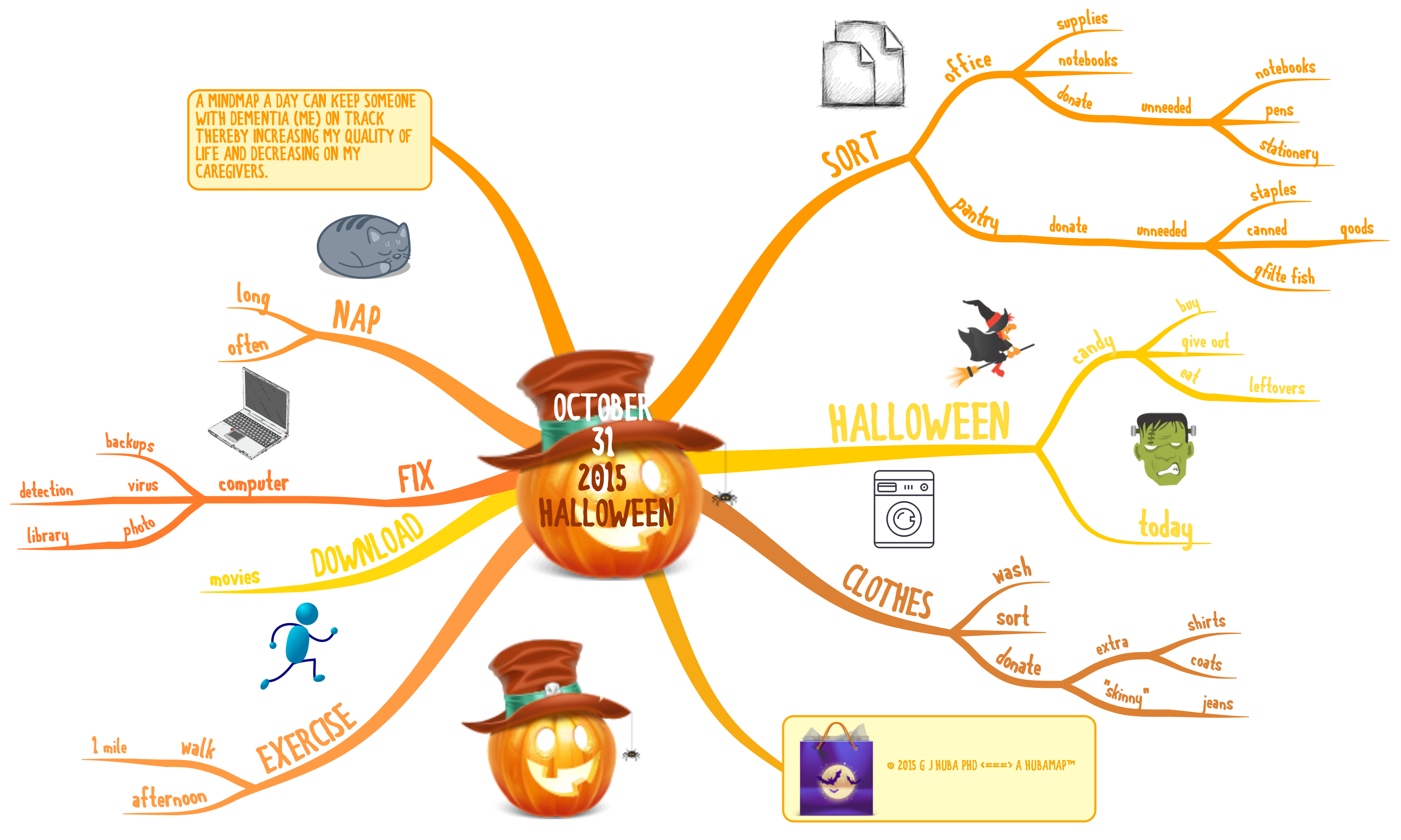 give everyone with dementia a great pumpkin mindmap for
