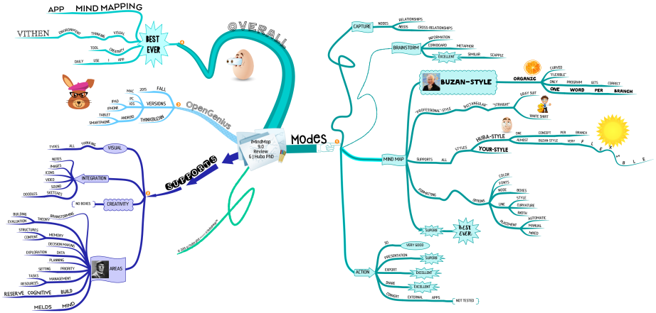 IMINDMAP  9.0  REVIEW  G J HUBA PHD