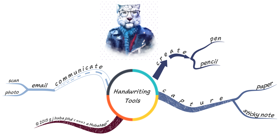 Handwriting Tools