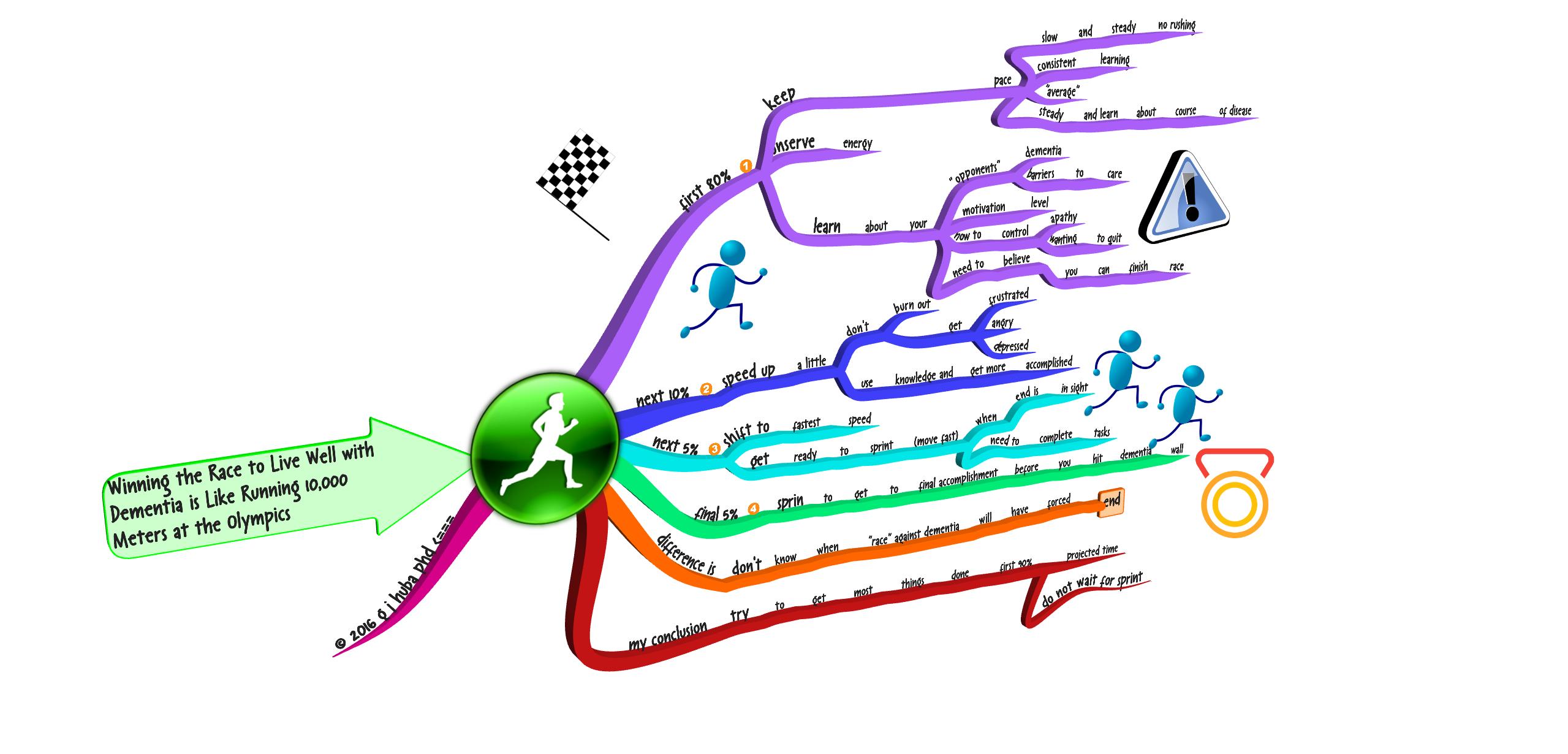 3d-race